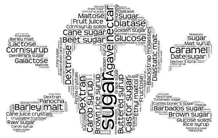 sugarwordcloud
