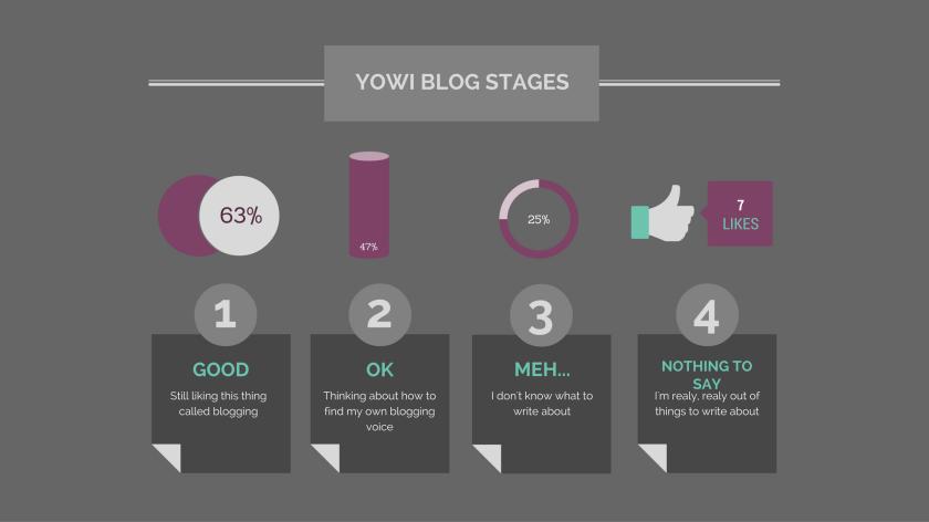 yowi-blogs